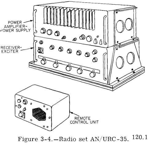 us navy shipboard hf transceivers  u0026 transmitter
