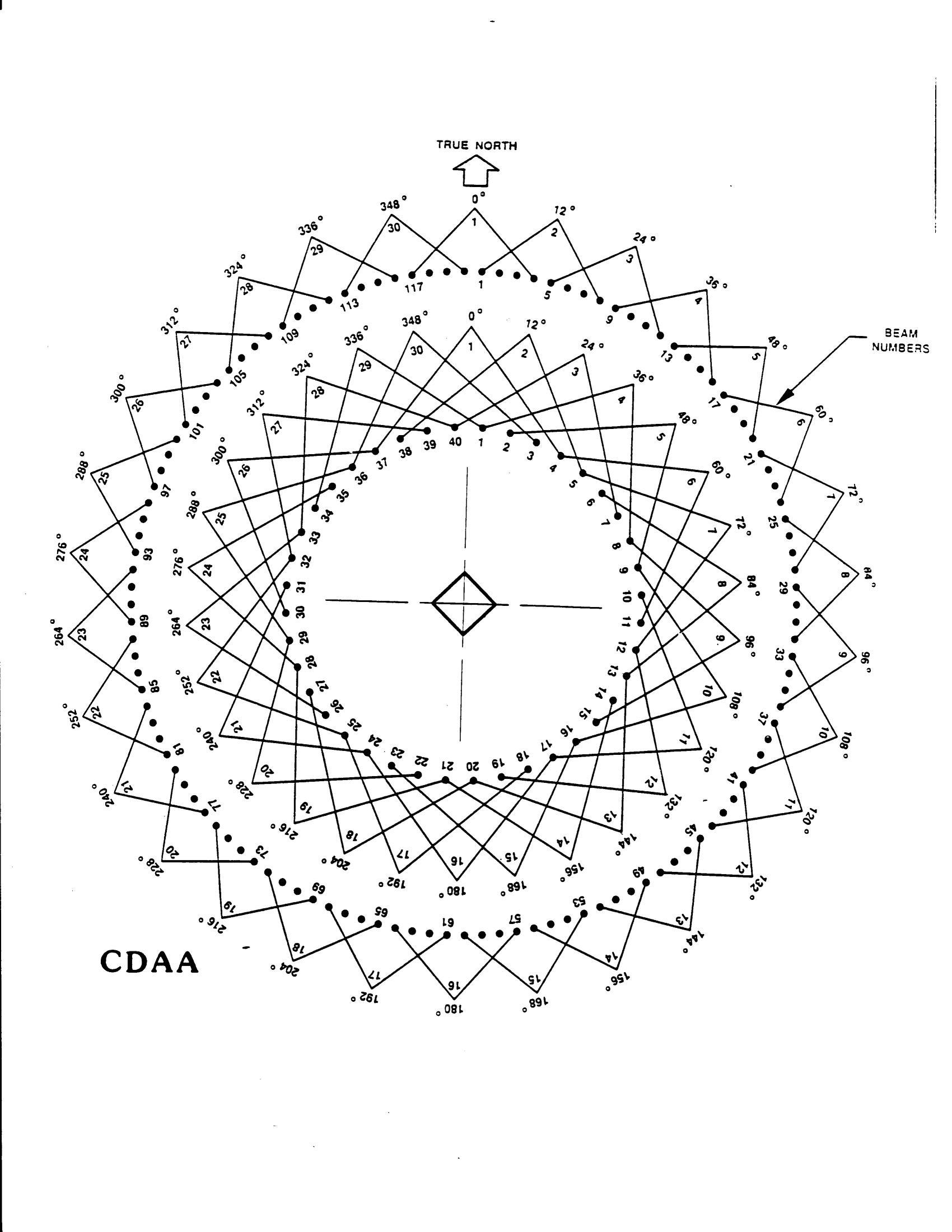 thesis antenna